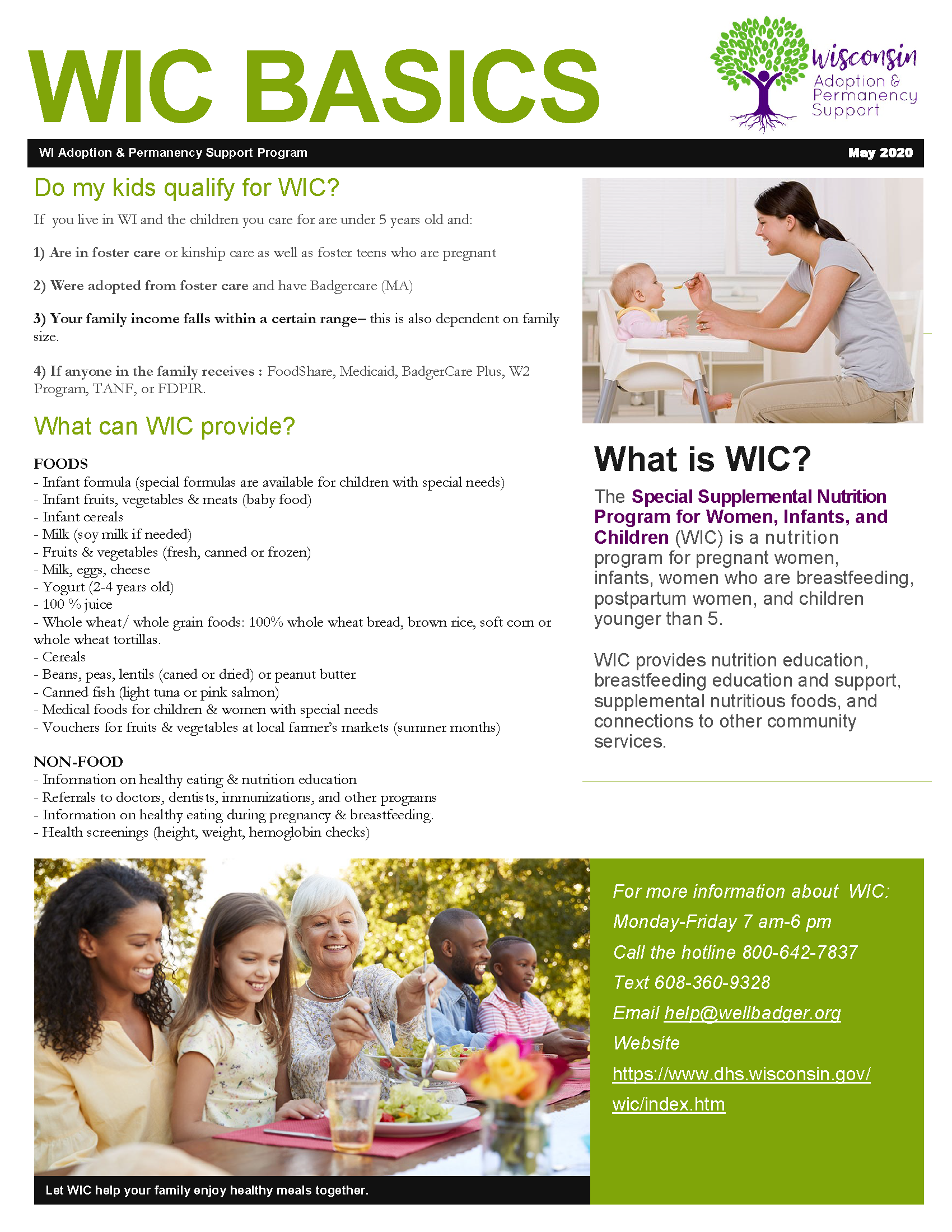 WIC Basics